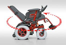 Sedie A Rotelle Usate : Fabbrica di sedie a rotelle e carrozzine per disabili surace